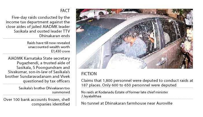 Rs 1400 crore unearthed during raids on Sasikala clan, Jaya TV