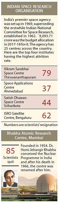 Space drain- The New Indian Express