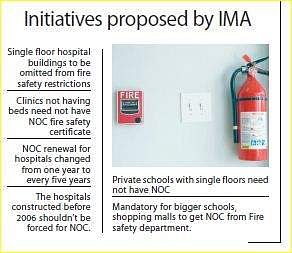 IMA proposal: Omit single-floor hospitals from fire safety