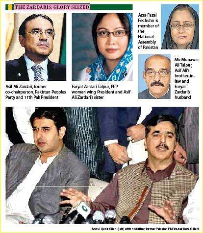 Pakistan's political dynasties Web of power- The New Indian