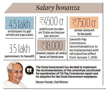 seventh pay commission latest