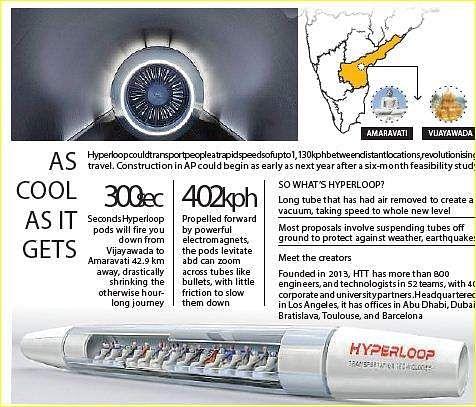Hyperloop to connect Amravati and Vijayawada