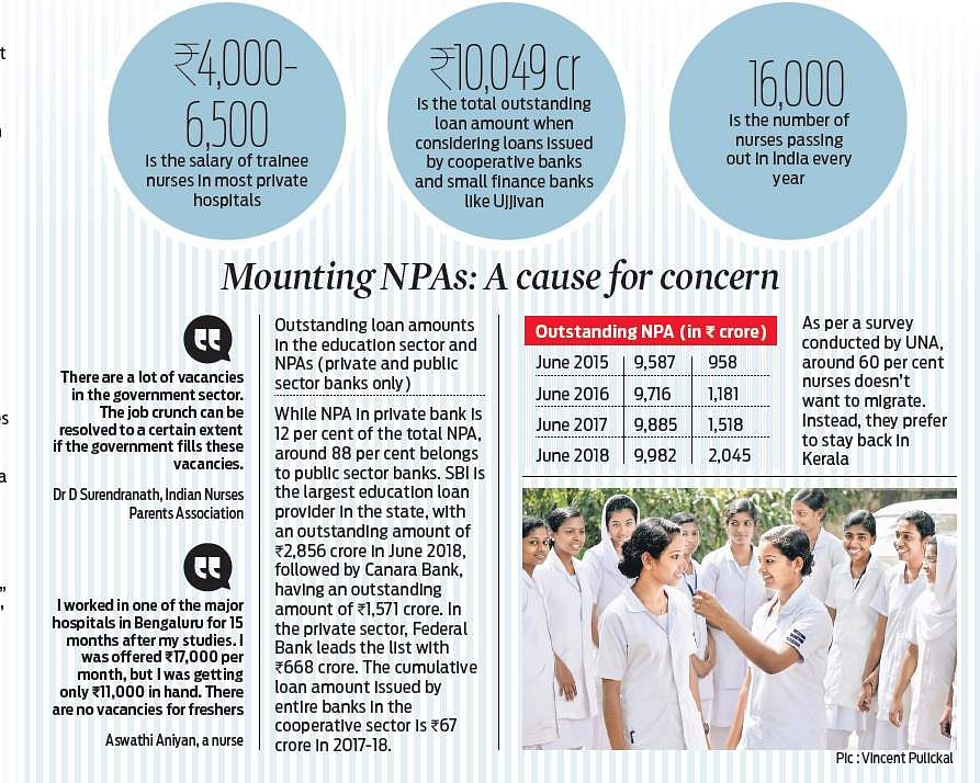 Angels in white: Kerala nurses' ordeal continues- The New