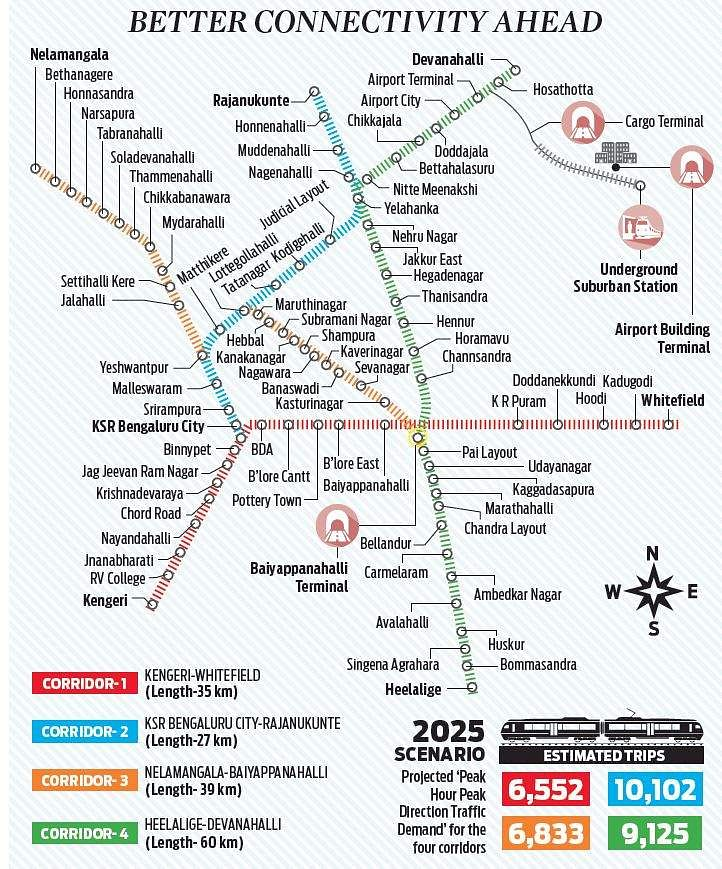 Bengaluru to get 52 new suburban stations- The New Indian Express