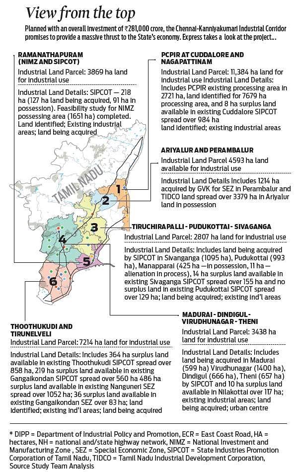 Chennai-Kanyakumari Industrial Corridor - SkyscraperCity