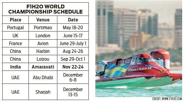 International F1 Powerboat racing comes to Amaravati- The New Indian