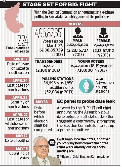 election commission karnataka
