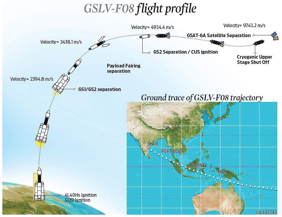 Countdown begins for launch of Isro's GSAT-6A onboard GSLV Mk II