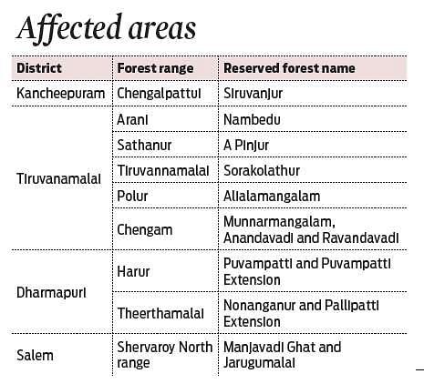 Chennai-Salem Green Corridor Express Highway project puts