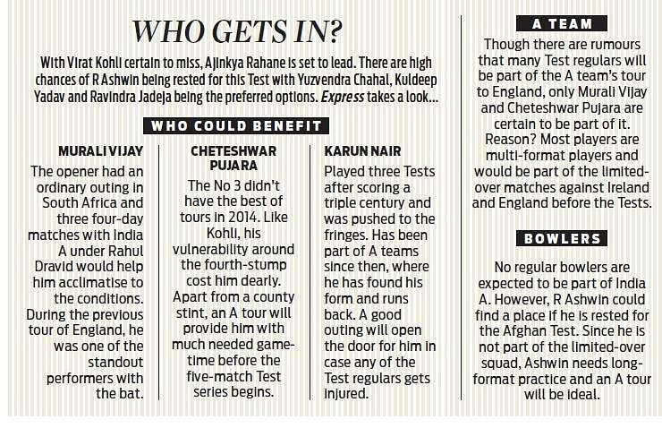 BCCI announces Test team against Afghanistan