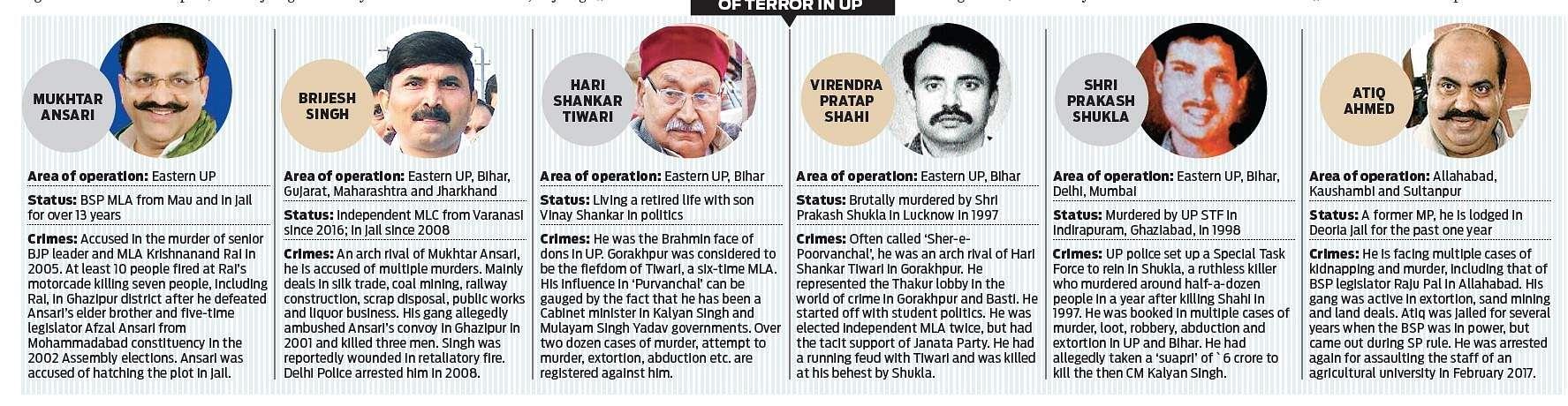 Munna Bajrangi's killing: Another chapter in Uttar Pradesh's history