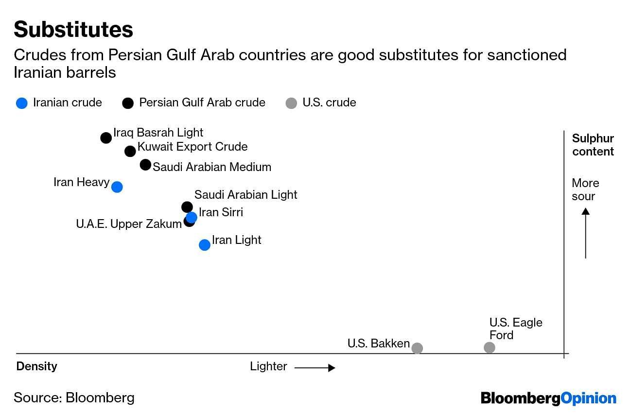 The Winner From Donald Trump's Iran Sanctions? Saudi Arabia- The New
