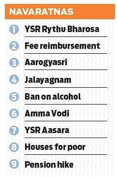 By Photo Congress || Jagan Navaratnalu Scheme In Telugu