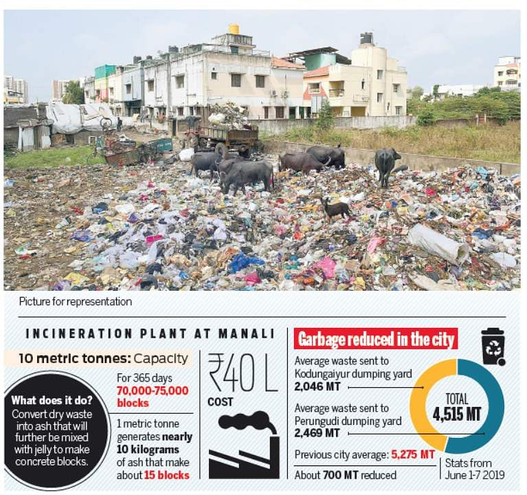 Chennai: Waste Management - Page 29 - SkyscraperCity