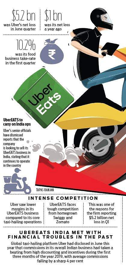 For Uber, food delivery business no cakewalk- The New Indian Express