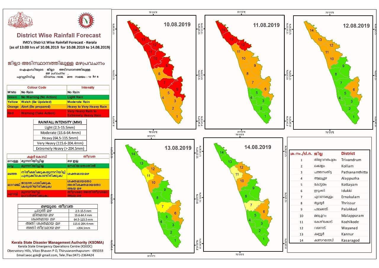Kerala floods: Death toll crosses 50