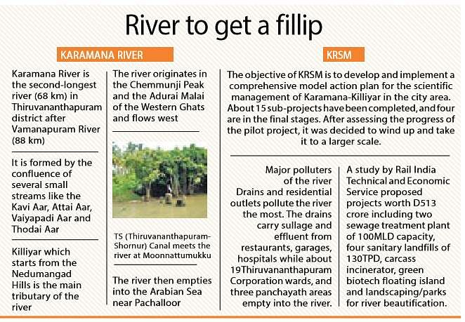 Proposal for new watchdog mooted for Karamana river in