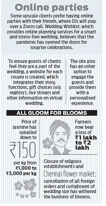 Wedding Cancellation Letter To Vendor from images.newindianexpress.com