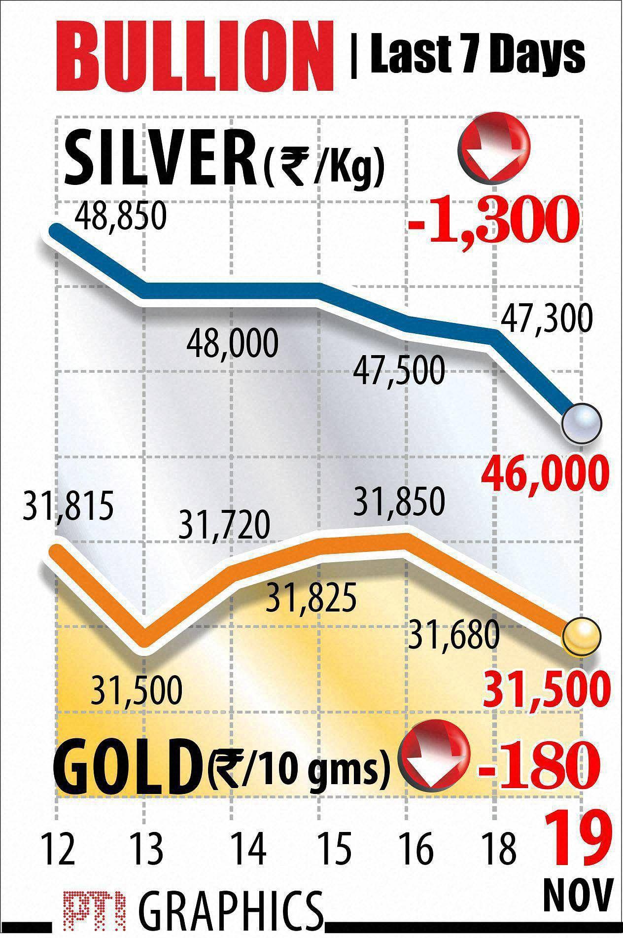 PTI-bullion.JPG