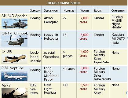 defence_deal.JPG