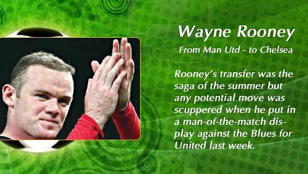 9_Wayne-Rooney
