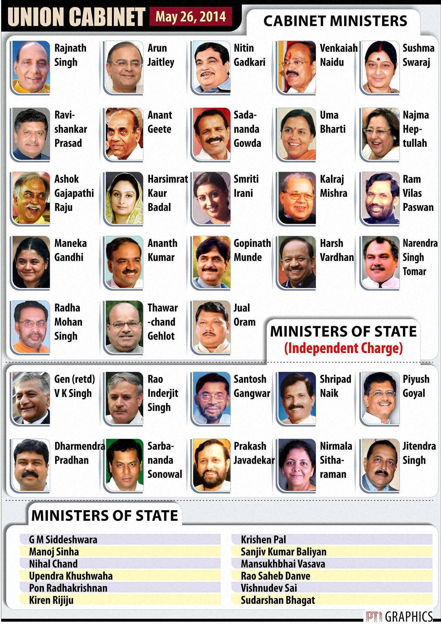 ministers_PTI.jpg