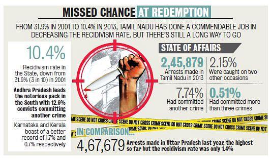 crime-chart.jpg