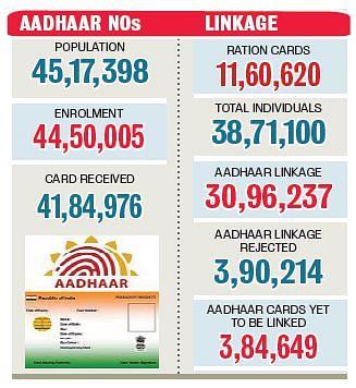 Aadhaar.JPG