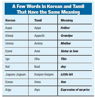 Tamil Korean1.jpg