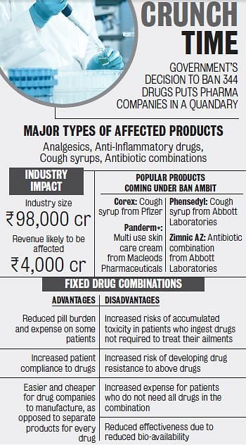 Patients Breathe Easy with New Drug Order - The New Indian