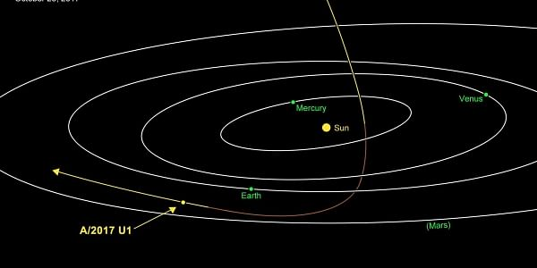 Nasa Spots 'interstellar Object' Passing Through Solar System The. Diagram Showing The Path Of A2017 U1 Graphic Nasa. Mercury. Nasa Mercury Diagram At Scoala.co
