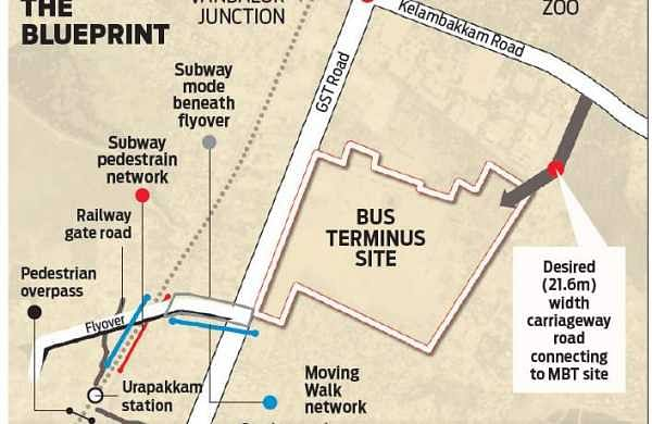 new mofussil bus terminus at kelambakkam may cost rs 985 crore the new indian express. Black Bedroom Furniture Sets. Home Design Ideas