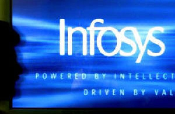 indian culture and infosys ltd commerce essay Acknowledging the demand for preparing leaders in the indian it industry, infosys technologies ltd has emerged as the first indian company to put up an institute entirely for the intent of developing leaders to prolong infosys ' bequest.