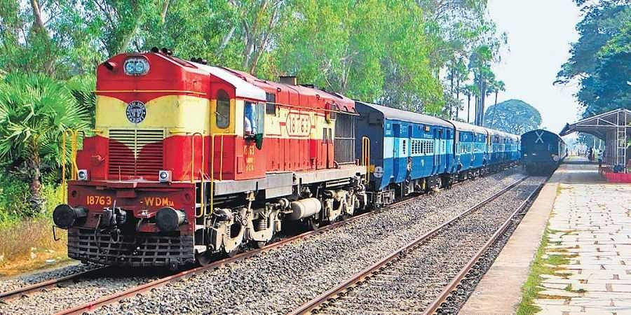Image result for train kerala