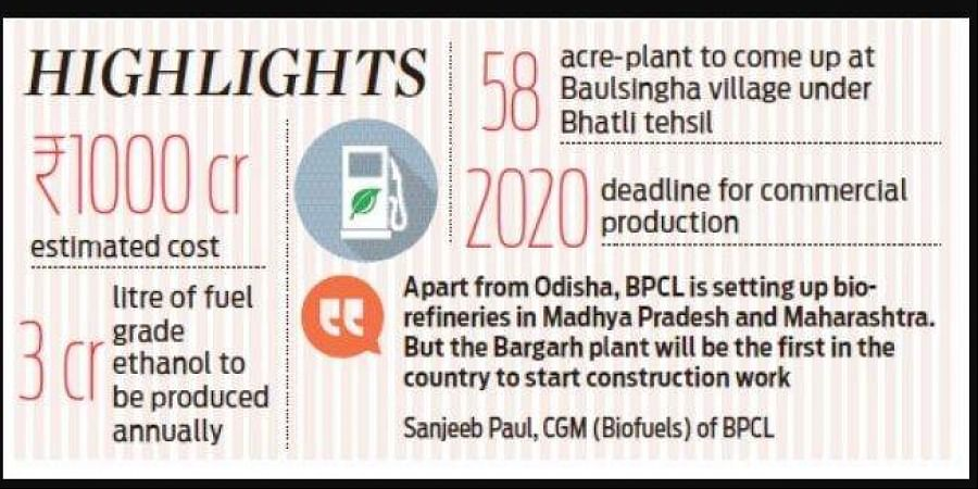 Country's first ethanol plant to come up in Odisha's Bargarh