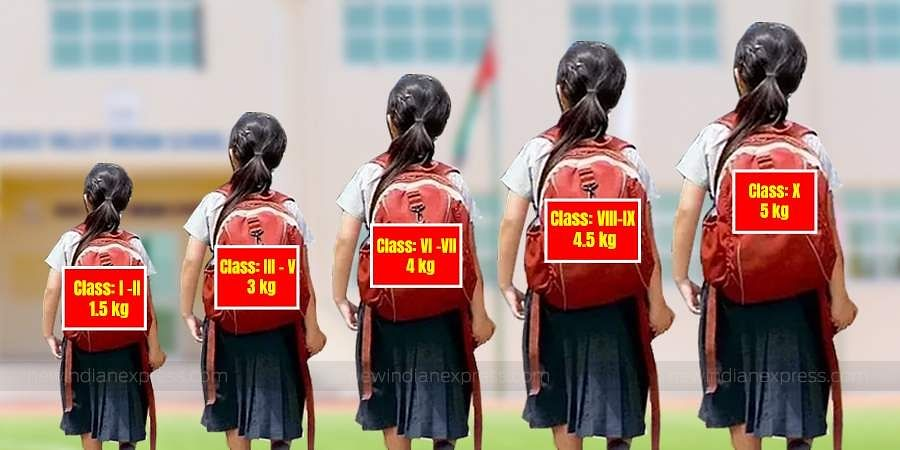 HRD ministry limits school bag weight, scraps homework for