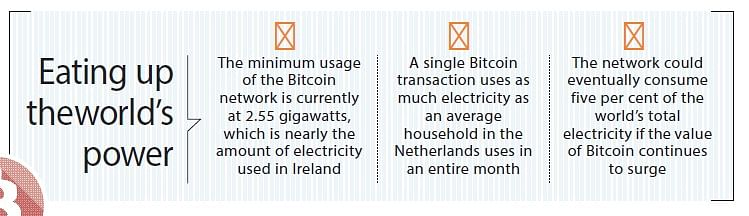 Bitcoins are seen in this illustration picture. (Photo | Reuters)