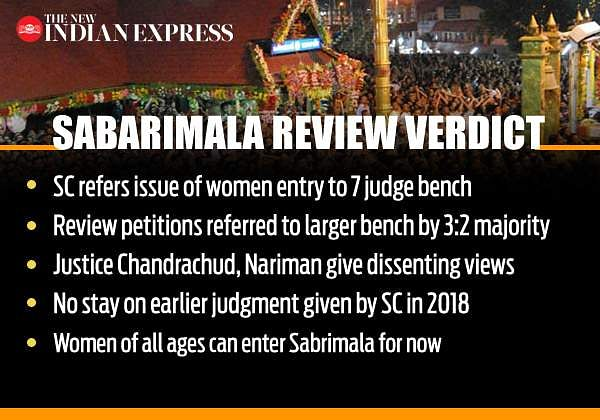 Sabarimala Review Verdict Points