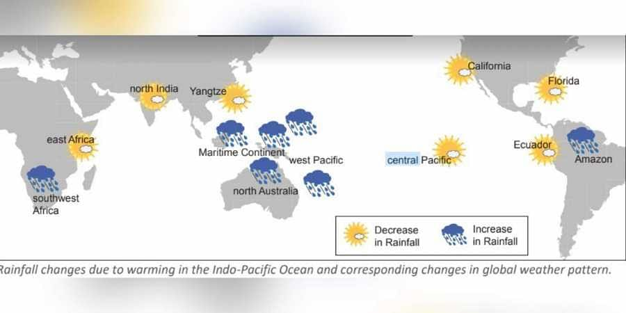 Indo-Pacific warm pool has been warming rapidly and expanding during the recent decades in response to increasing carbon emissions