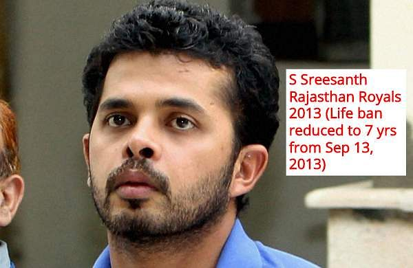 Arrested in 2013. Claimed he was forced to sign confession statements. Gave away 14 runs in an over against KXIP. Having won a favourable verdict, can start playing from 2020.