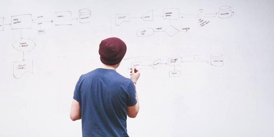startups, brainstorming, start up business