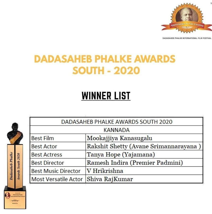 Dadasaheb Phalke Awards South 2020 Winners: Kannada List