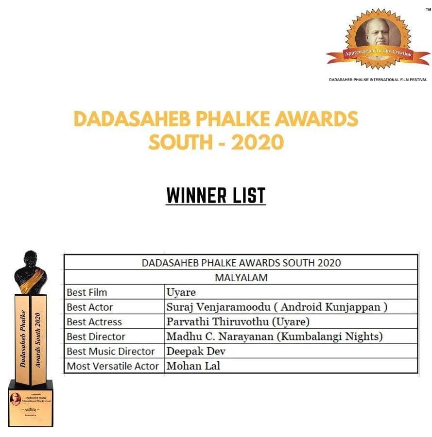 Dadasaheb Phalke Awards South 2020 Winners: Malayalam List