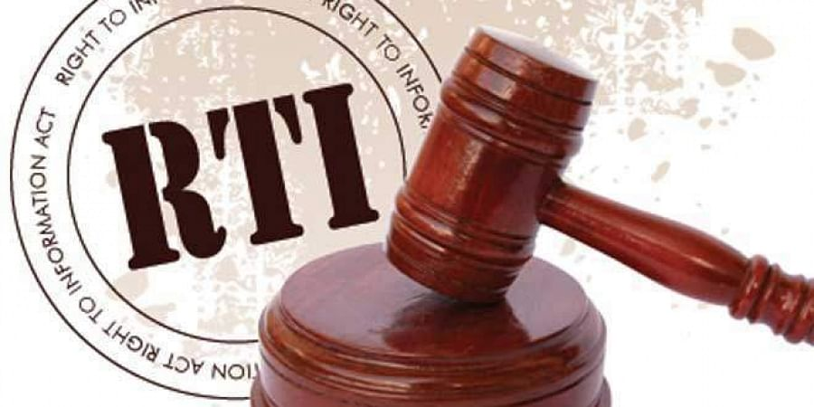RTI Act, RTI